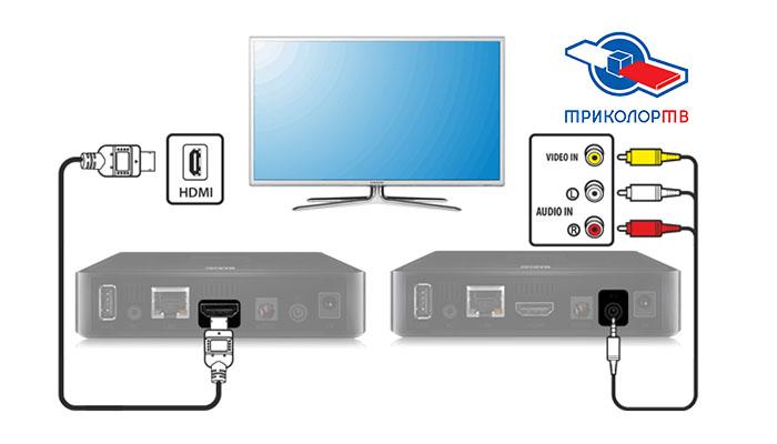 как подключить второй телевизор к ресиверу триколор