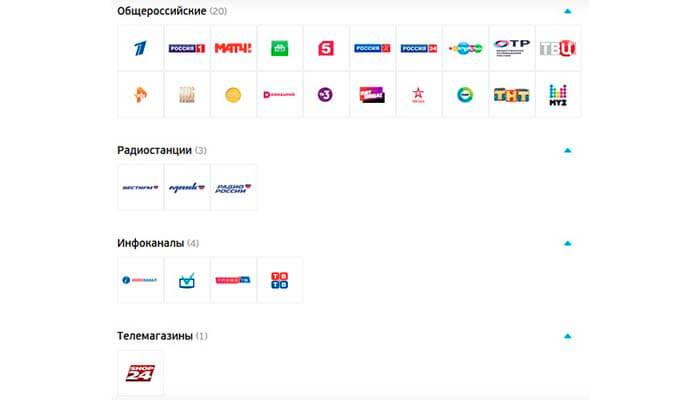 какие каналы должны показывать бесплатно на триколор тв