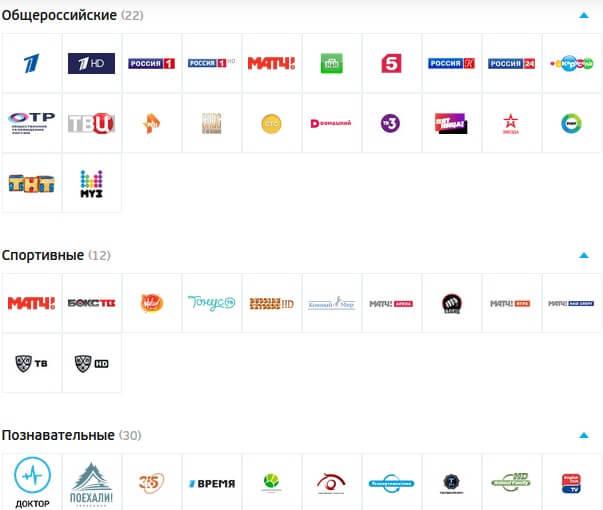триколор единый мульти список каналов